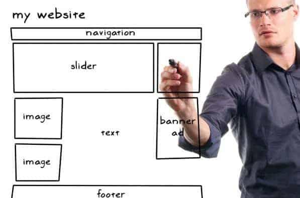Những điều bạn nên biết khi xây dựng một website