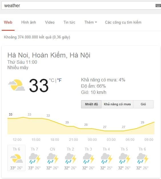 thời tiết google