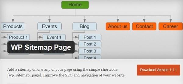 XML Sitemap tốt nhất cho WordPress - WP Sitemap Page