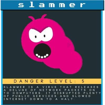 virus-slammer
