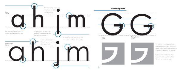 Công cụ hữu ích trong việc thiết kế Website - Typography Comparison