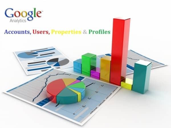 Top công cụ theo dõi, thống kê và phân tích website tốt nhất