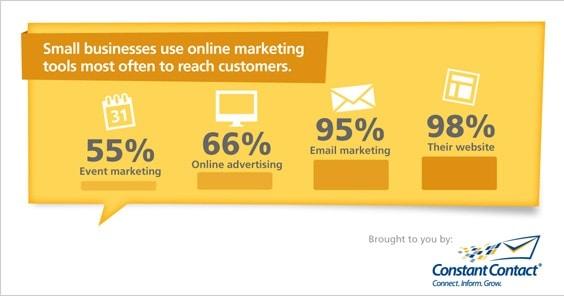 Thiết kế website chất lượng cao sẽ mang nguồn khách hàng đến cho bạn