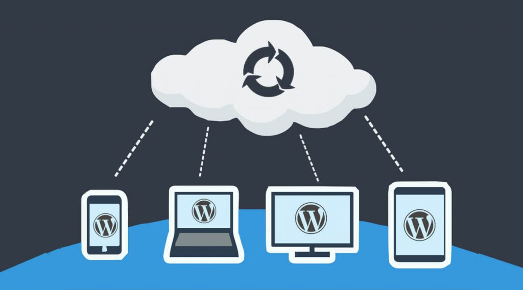 Auto WordPress Backup Header