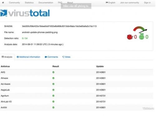 Những ứng dụng nền web mạnh mẽ và hữu ích mà không cần cài đặt- Virus Total
