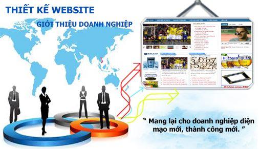 Lợi ích của thiết kế website giới thiệu công ty