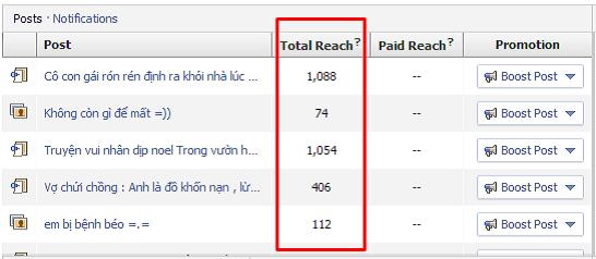Chỉ số reach trong facebook
