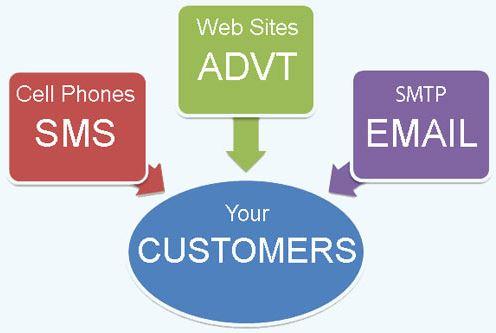 Marketing Online một trào lưu mới thời đại số