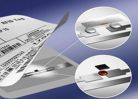 Khái niệm RFID là gì?
