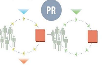 So sánh sự khác nhau giữa quảng cáo và PR