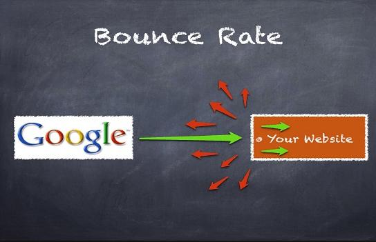 Tỉ lệ bounce rate là gì?