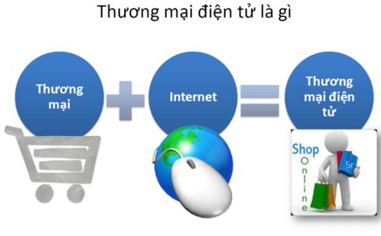 Một số kỹ năng cơ bản trong seo web thương mại điện tử