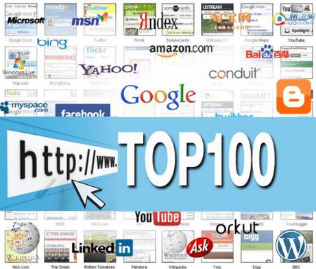Lọt vào top 100 website của thế giới cần những gì?