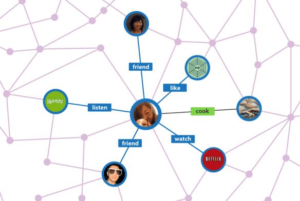 Sử dụng Facebook Open Graph để SEO
