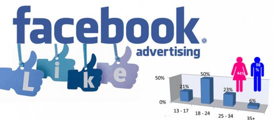 Bật mí cách tối ưu hóa quảng cáo facebook đạt hiệu quả cao