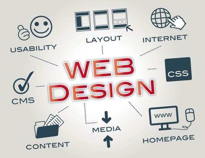 Thiết kế website quận 9 cùng doanh nghiệp làm thương hiệu trên internet 2