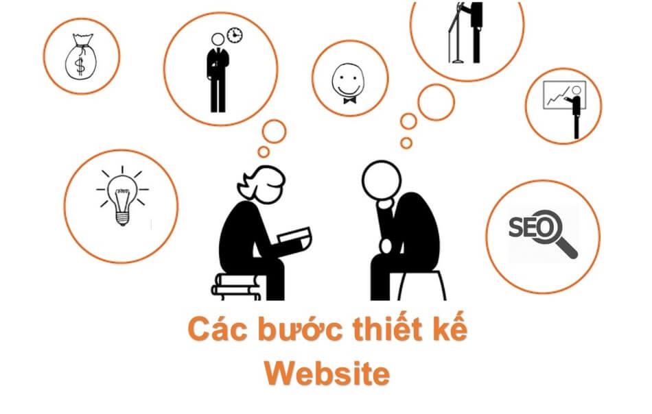 các bước xây dựng Website cơ bản