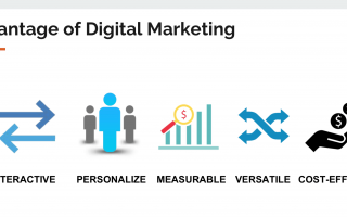 5 Loi Ich Cua Digital Marketing 6